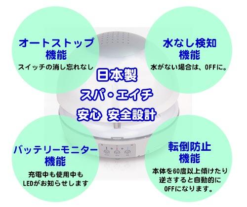 日本製 水素風呂スパエイチ