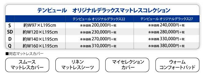 テンピュールオリジナルデラックスコレクション価格表