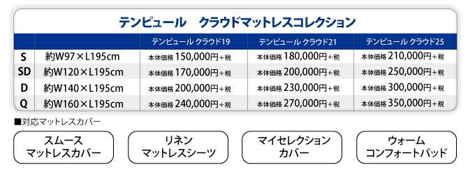テンピュールクラウドコレクション価格表