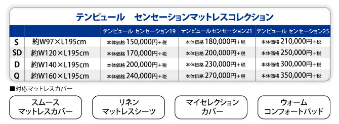 テンピュールセンセーションコレクション価格表