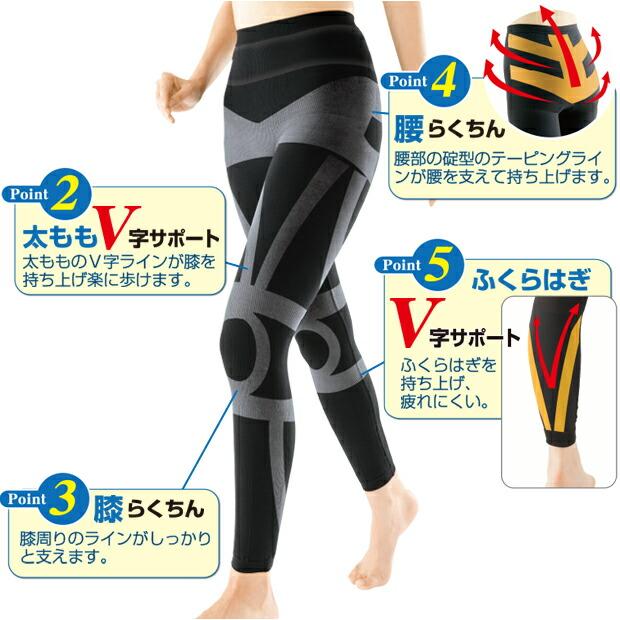 ウォーキングスパッツ レディース 歩行 太もも ふくらはぎ 足腰 日本製 健康 坂道 階段 補助 関節 痛み