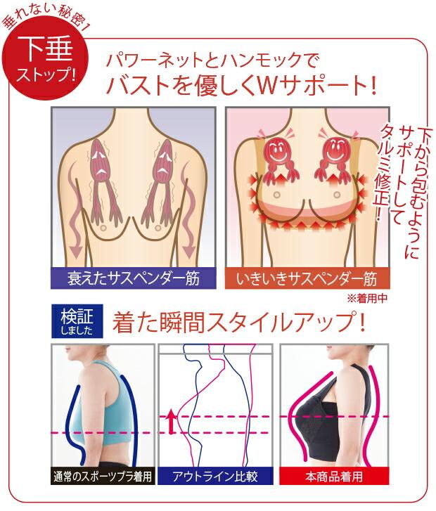 おっぱい体操 神藤多喜子 ふわふわおっぱい 持ち上げ 補正 ブラジャー ノンワイヤー ナイトブラ 下垂 離れ乳 サポート バストアップ