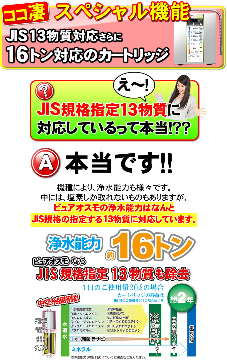 JIS規格13物質対応の高性能浄水カートリッジ
