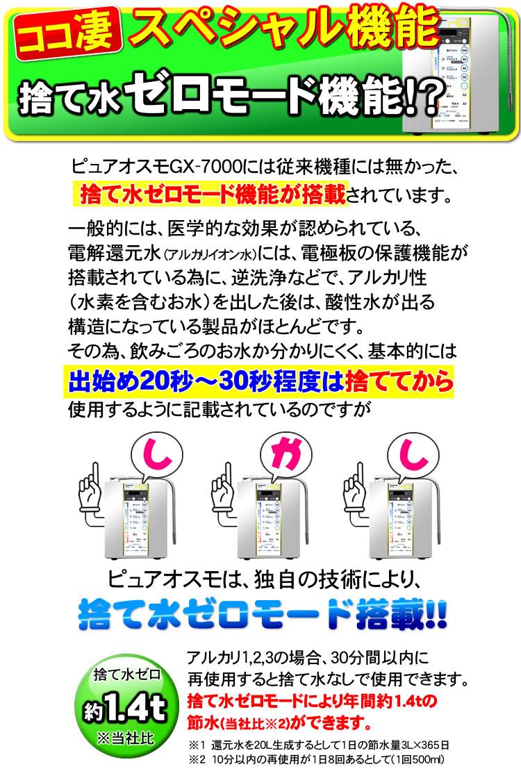 捨て水ゼロモードでエコ節水