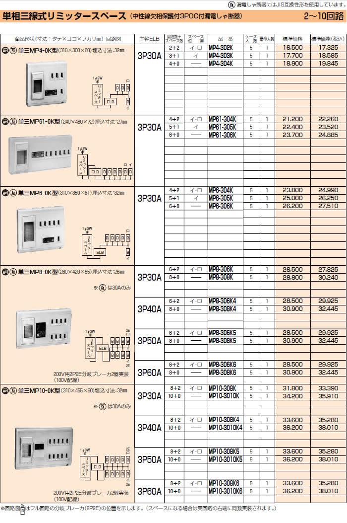 【P】未来工業 住宅用分電盤 ミライパネル 単相三線式リミッタースペース 主幹30A 4+0 MP4-304K 1面単位【海外輸入】