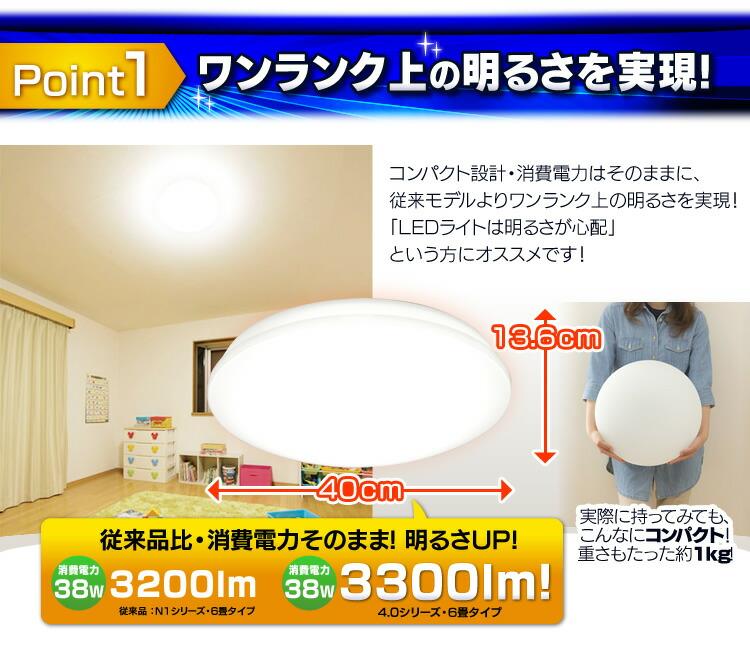 LED������饤�� N1����� 6��Ĵ�� 3300lm CL6D-4.0 �����ꥹ�������