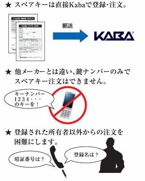 キー登録システム
