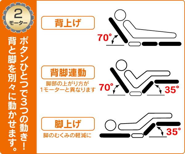 2モーター 背上げ・背脚連動・脚上げの3つの動き