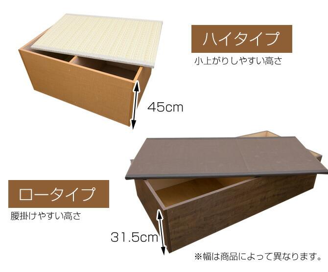 樹脂畳ユニット ハイタイプ 幅120cm サイズ