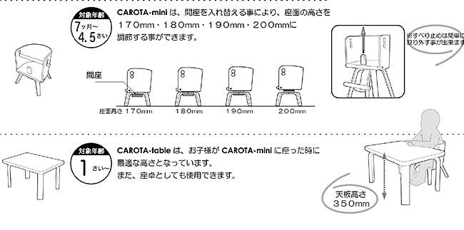 キッズテーブル・チェアー_CAROTA-table(カロタベビーテーブル/白)_10