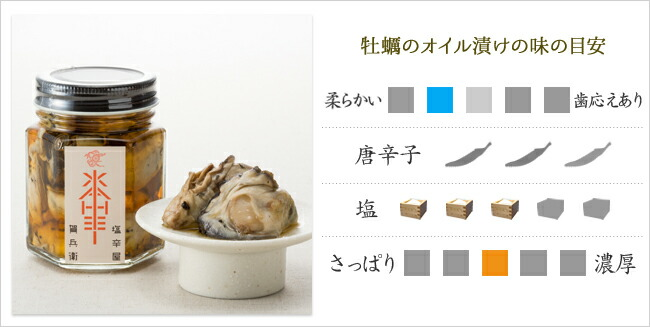 牡蠣のオイル漬けの味の目安。