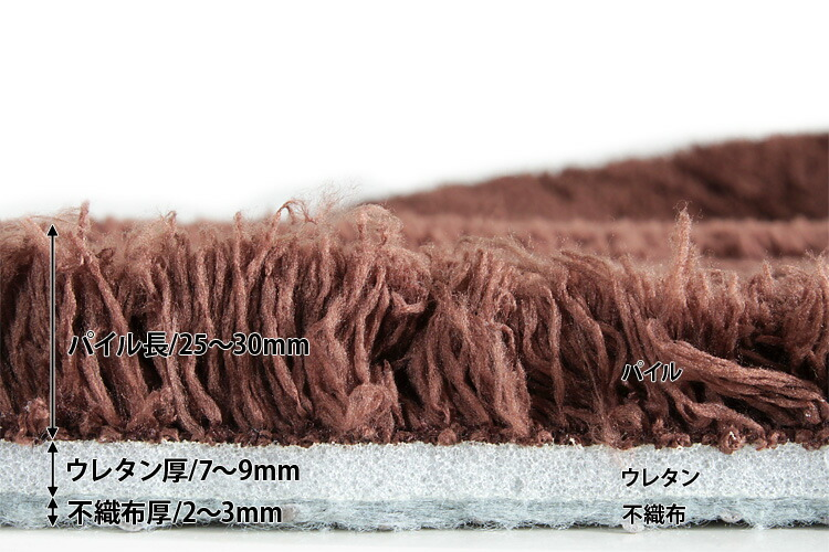 マイクロファイバー シャギーラグ ペコラ pecora パイル長30mm、サラサラふんわり。