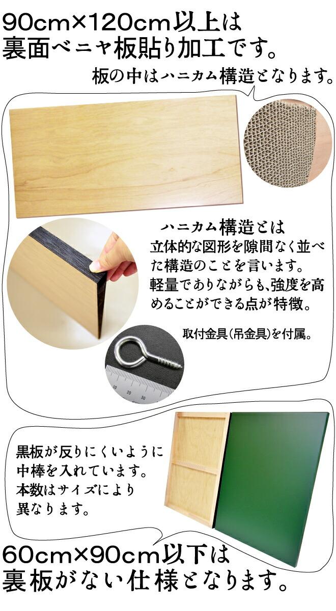 マーカーボード黒板