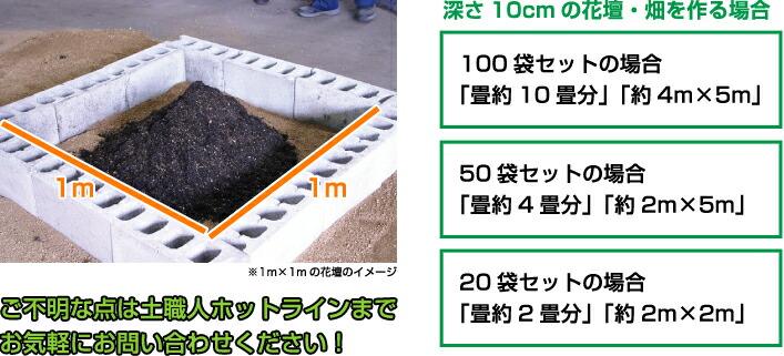 深さ10cmの花壇・畑の場合