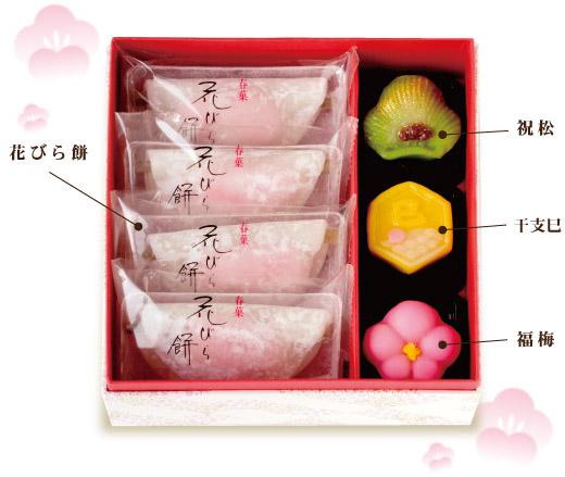わたしのお菓子箱 果子乃季『豪華二段スイーツおせち』みんなで祝う「お正月」にぴったり