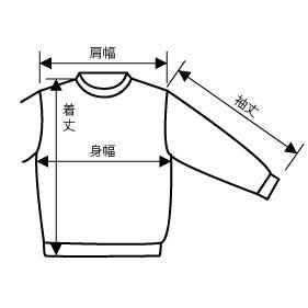size_t.jpg