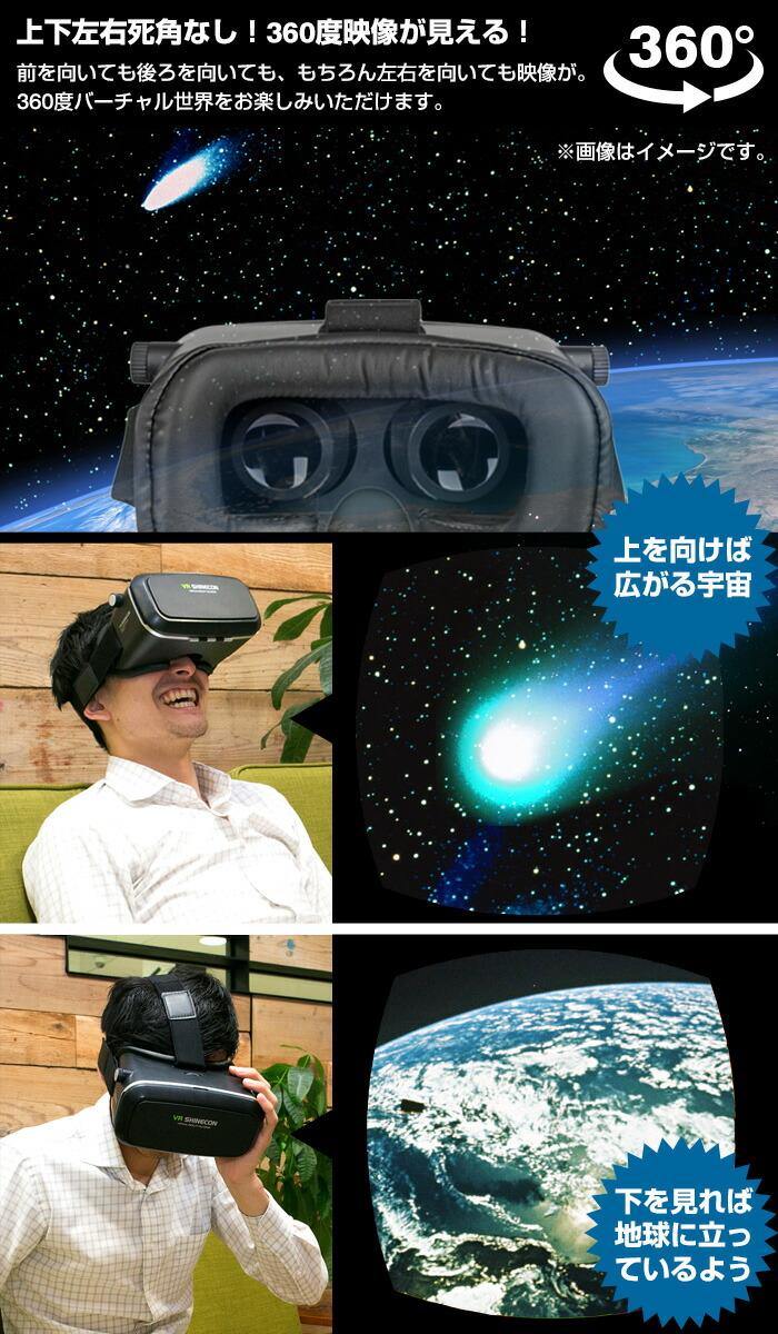 360度映像が見える。
