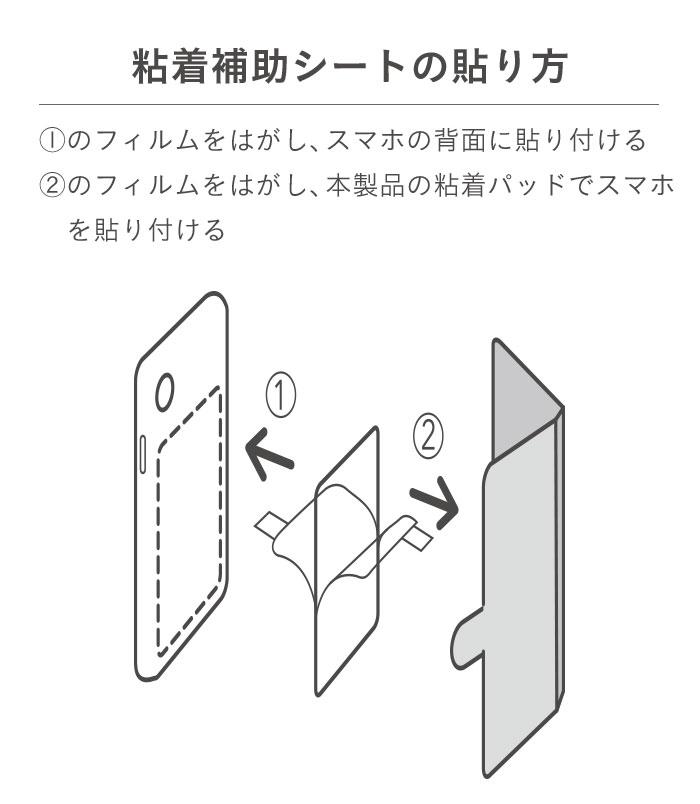 粘着シートの貼り方。