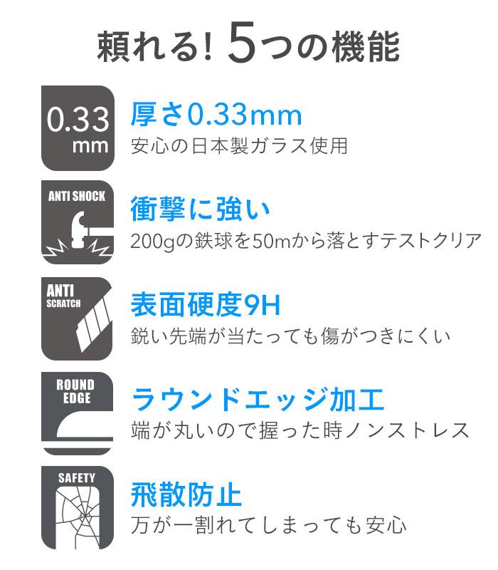5つの機能。