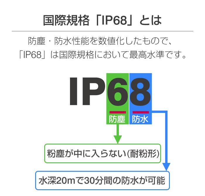 IP68説明。
