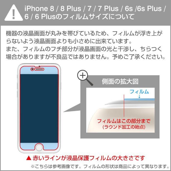 iPhone 6/iPhone 6 Plusのフィルムサイズについて