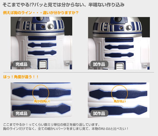 STAR WARS / Talking Fridge Gadget R2-D2 �ȡ����󥰥ե�å��������å� R2-D2 �� �������������� �� R2D2 �� ��¢�� ������ƻ��Ѥ��� �������å� R2 D2 �ˤʤäƿ��о졪�ޤ�� STARWARS �������ӽФ��褿��� ��2��2 �˥�����