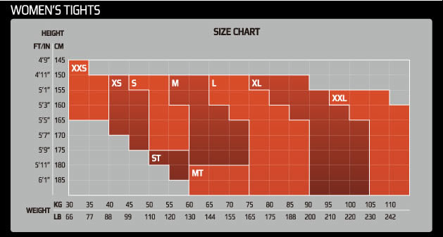 2XU Compression Size