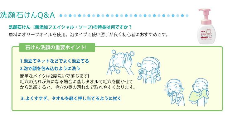 洗顔石鹸Q&A
