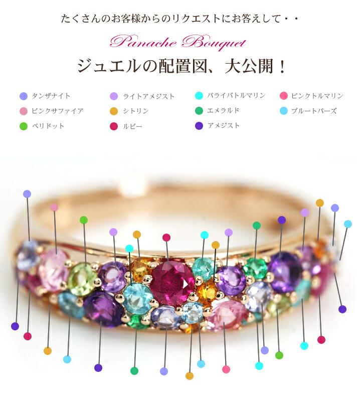 パナシェブーケの宝石配置図