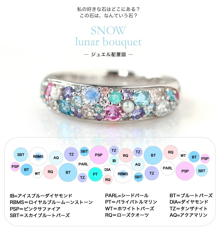 スノー・ルナブーケの宝石配置図