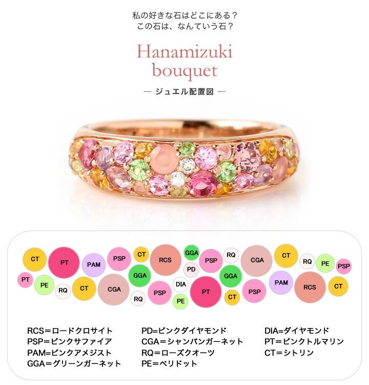 ハナミズキブーケの宝石配置図