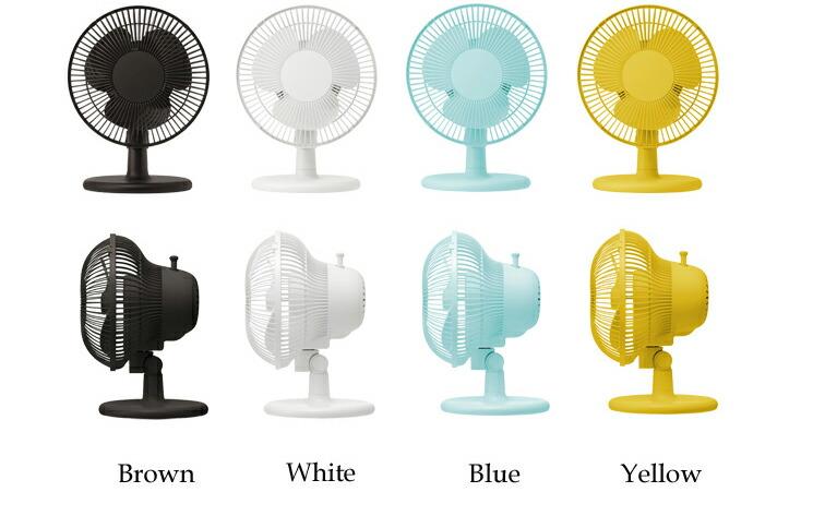 Compact fan b