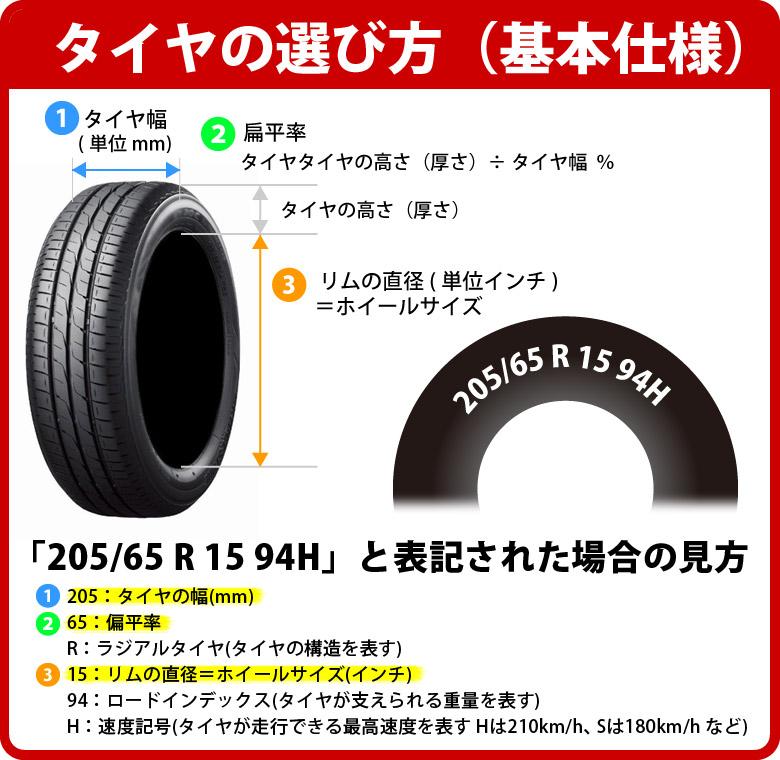 タイヤの選び方 基本仕様