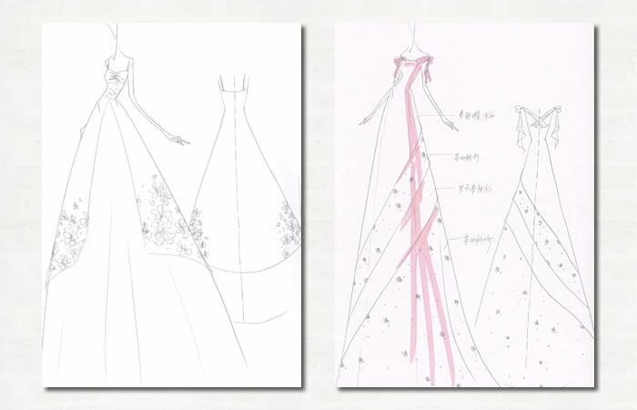 婚纱设计图基本步骤