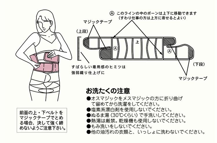 コシラック,腰痛,骨盤,矯正ベルト,産後ケア,出産