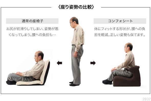 座り姿勢の比較。通常の座椅とコンフォートにそれぞれ男性が座っている姿勢を比較した画像。