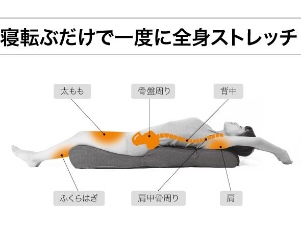 寝転ぶだけで一度に全身ストレッチ。太もも/骨盤周り/背中/ふくらはぎ/肩甲骨周り/肩