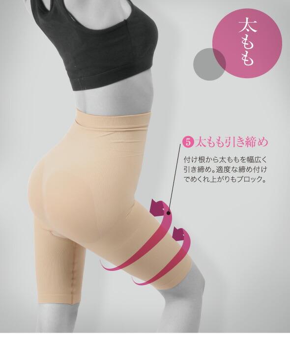 太もも。5、太ももひきしめ。付け根から太ももを幅広く引き締め。適度な締めつけでめくれ上がりもブロック