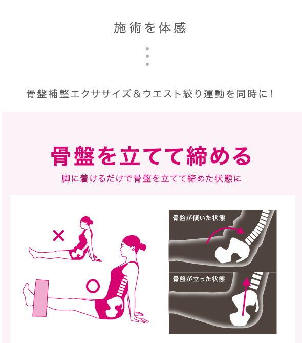 先生の施術を体感、骨盤補正エクササイズとウエスト絞り運動を同時に。骨盤を立てて締める、脚に着けるだけで骨盤を立てて絞めた状態に。