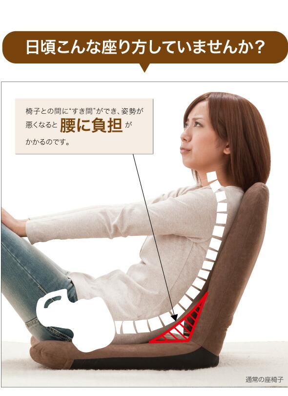 椅子との間にすき間ができ、姿勢が悪くなると腰に負担がかかるのです