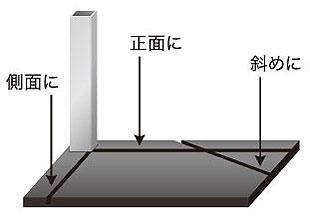 ■ソウルステージ 【プレッソ】 フォトタイプ