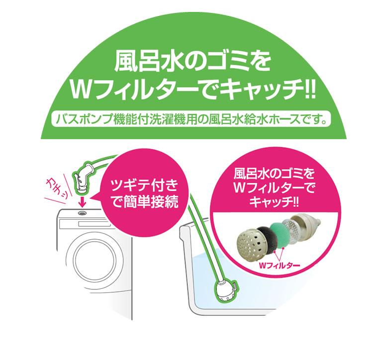 風呂給水ホースセット