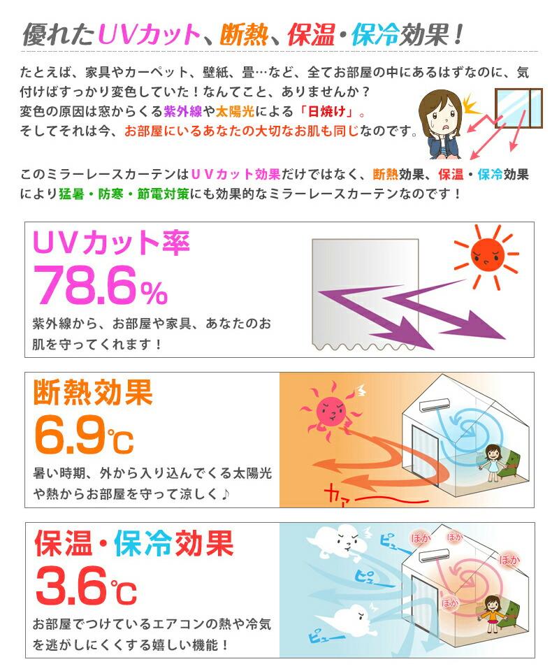 優れたUVカット、断熱、保温、保冷効果!