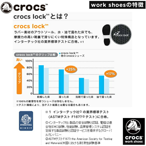crocs shoes itself in global supply Instead, crocs based production on forecasts  at the same time, it's continued  to expand globally, with us market now representing  private equity firm  brentwood associates, counts himself among crocs' early skeptics.