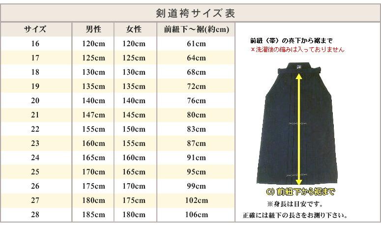 新特製テトロン袴 サイズ表