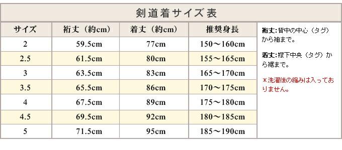 剣道着サイズ表