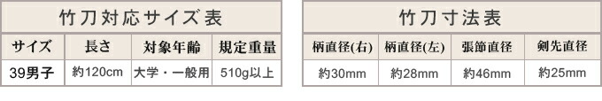 竹刀サイズ表