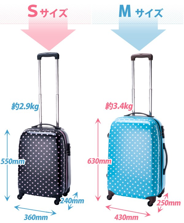 Aim of the suitcase size