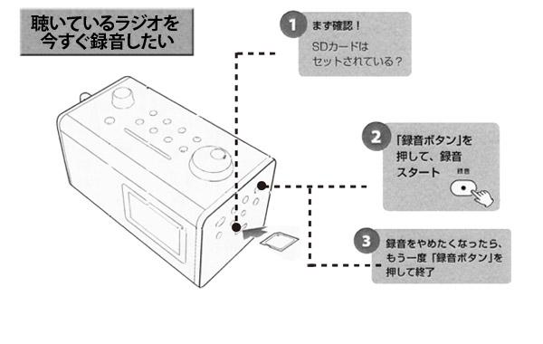 AM/FM ラジオレコーダー TEAC-R6 操作