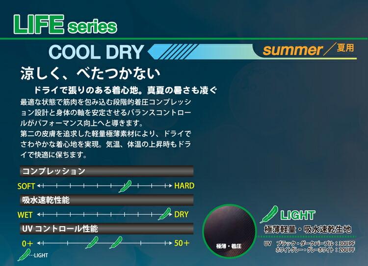 ドロン(Doron)CoolDry